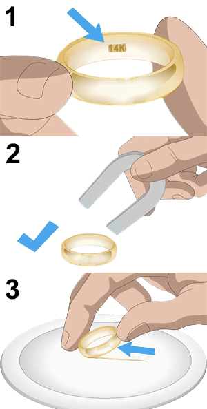 how to test gold